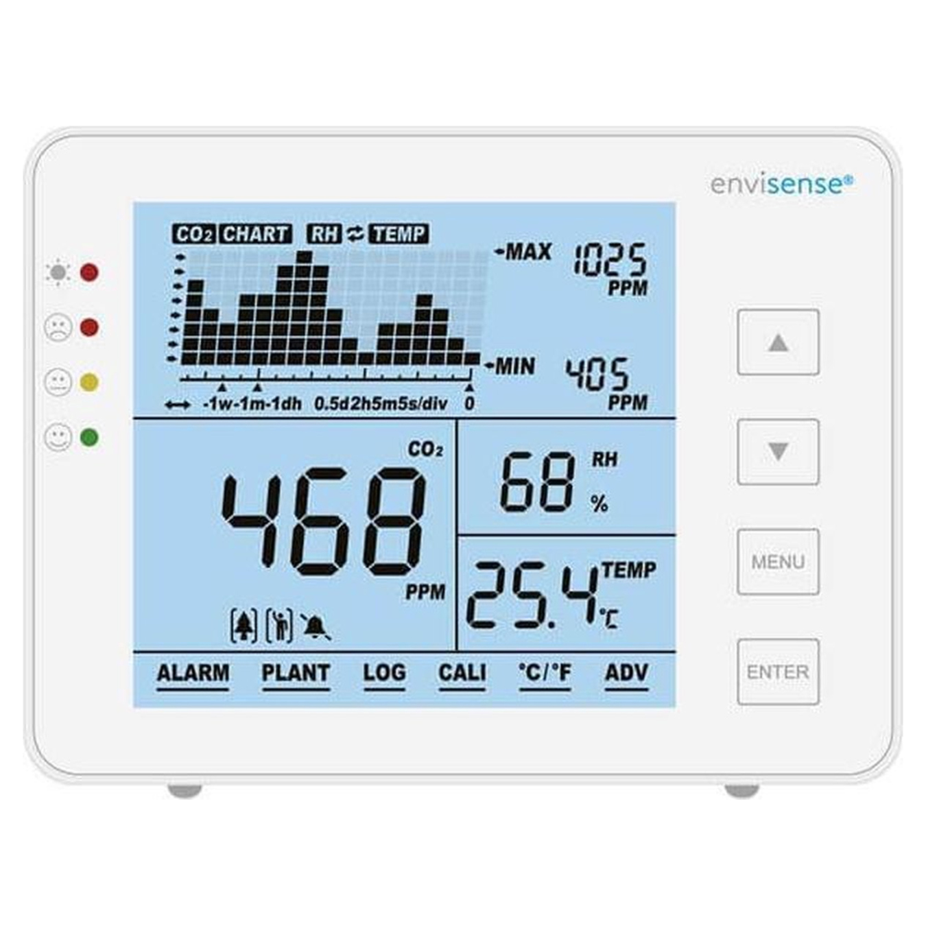 Koop Envisense CO2 monitor